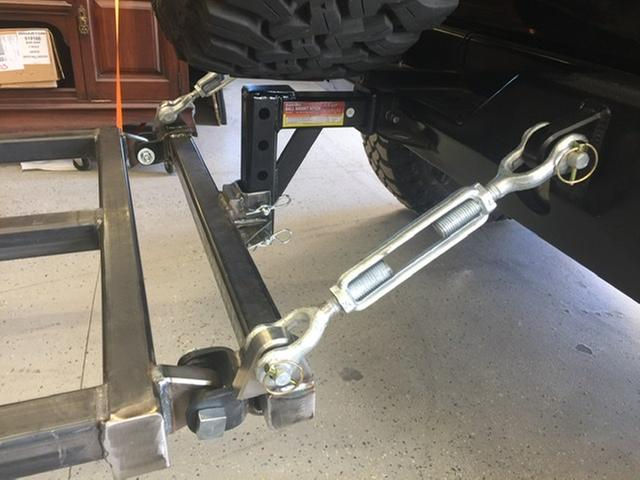 Stabilizer and pivot points