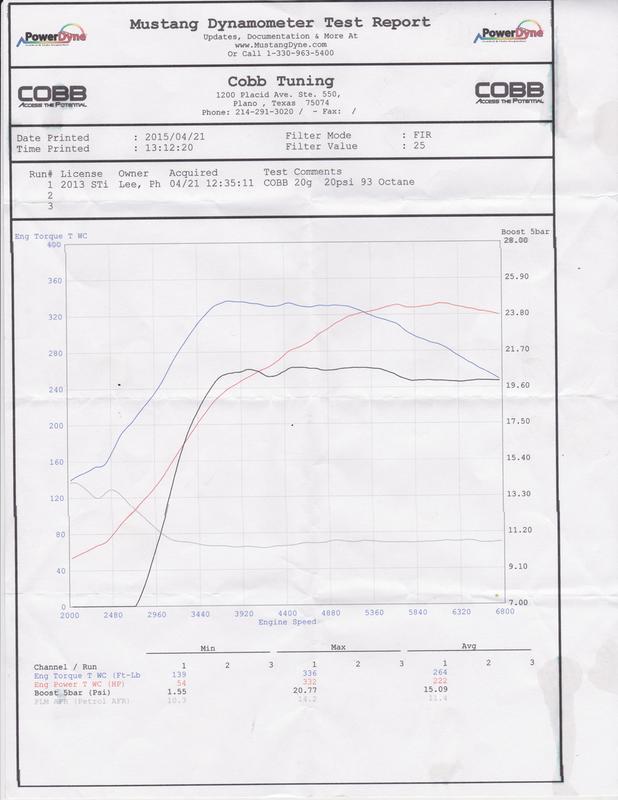 COBB Tuning - Subaru 3-Port Boost Control Solenoid (BCS)