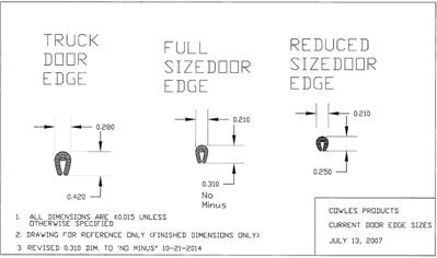 Automotive Edge Trim