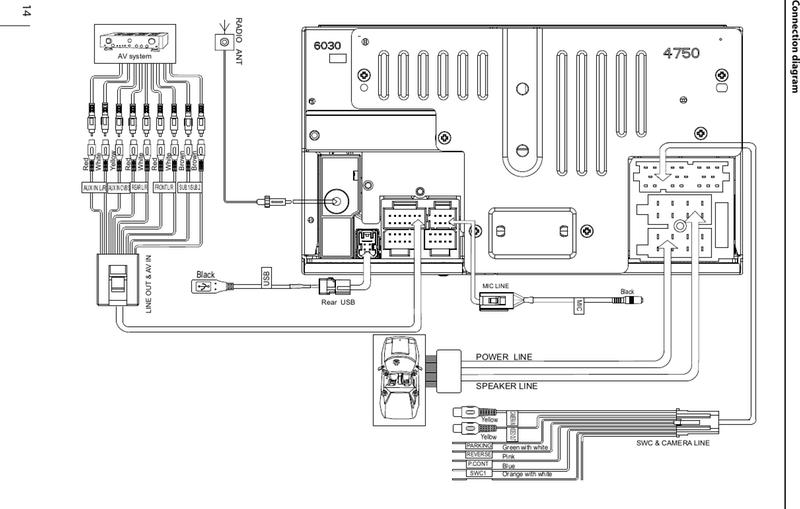 wiring diagram in manual