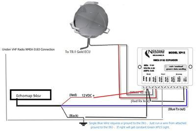 Garmin Cradle Wiring Diagram - Wiring Diagrams on
