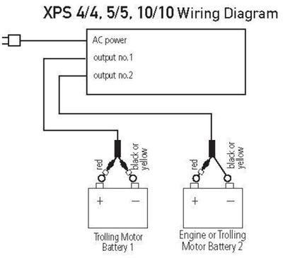 3 Bank Marine Battery Charger Wiring Diagram - Wiring ...