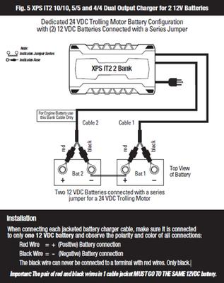 bass pro shops xps it2 5 5 onboard battery charger bass pro shops rh basspro com EverStart Battery Charger Wiring Diagram Simple Battery Charger Wiring Diagram