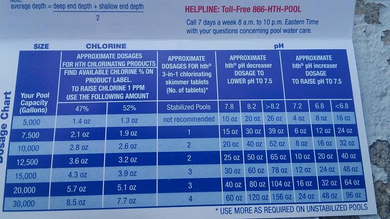Pool Ph Test Kit 3 Way Test Kit Hth Pools
